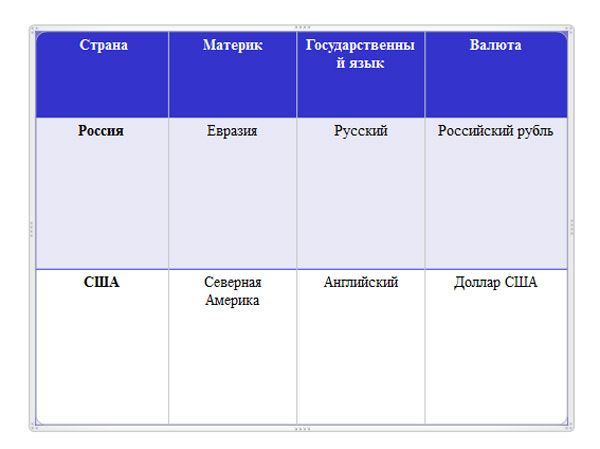 Таблица стилей синяя
