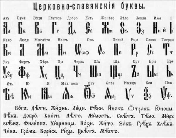 Церковнославянский алфавит