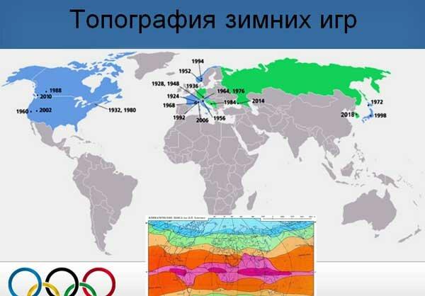 География проведения Олимпиады