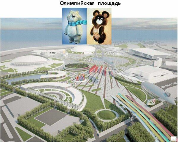 Олимпийская площадь